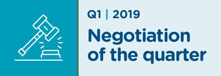 Negotiation of the Quarter