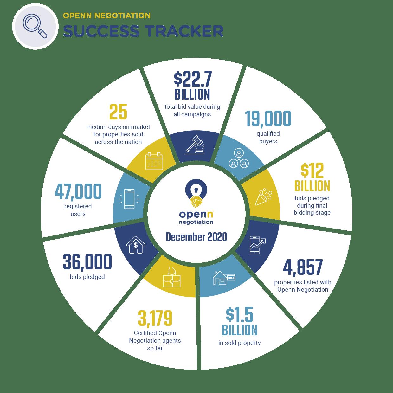 2012 Success Tracker-1